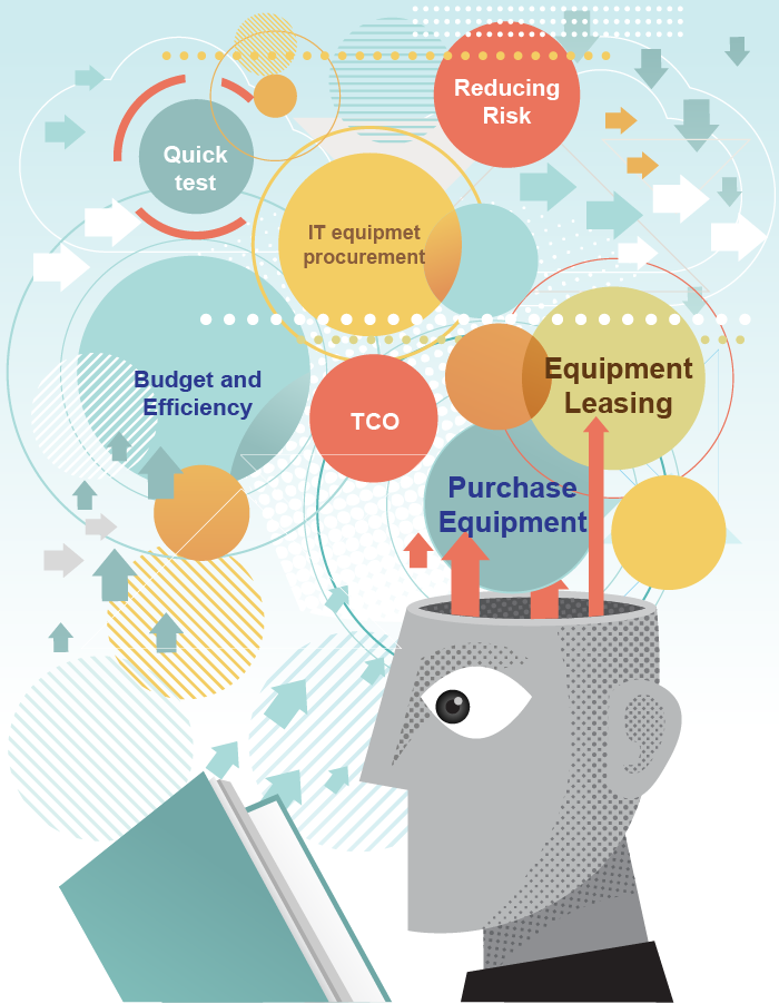 IT equipment procurement - lease versus purchase