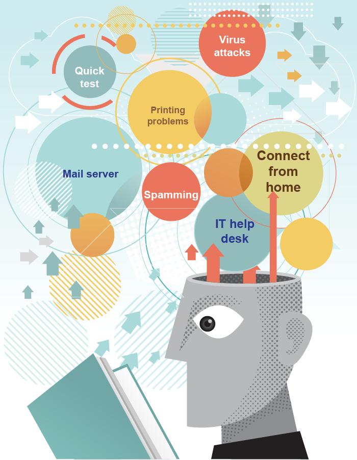 IT help desk - experts in all IT fields